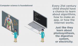 Source: code.org