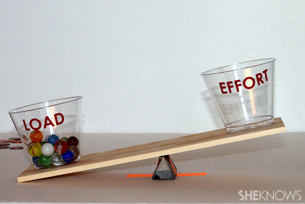6 Projects for Learning about Simple Machines - STEM