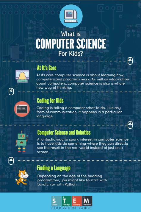 infographic kids coding