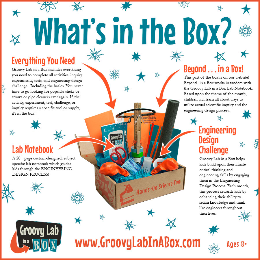 What all comes with Groovy Lab in a Box